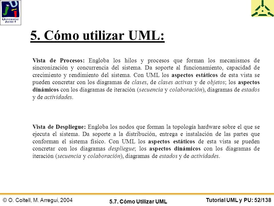 © O. Coltell, M. Arregui, 2004Tutorial UML y PU: 52/138 Vista de Procesos: Engloba los hilos y procesos que forman los mecanismos de sincronización y