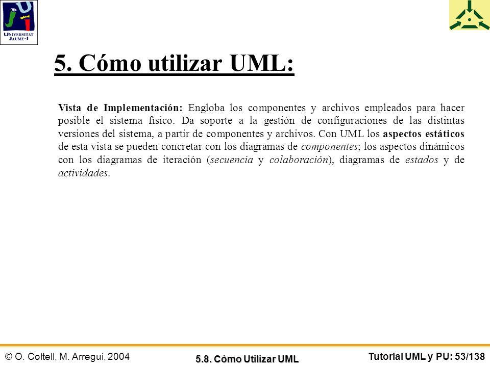 © O. Coltell, M. Arregui, 2004Tutorial UML y PU: 53/138 Vista de Implementación: Engloba los componentes y archivos empleados para hacer posible el si