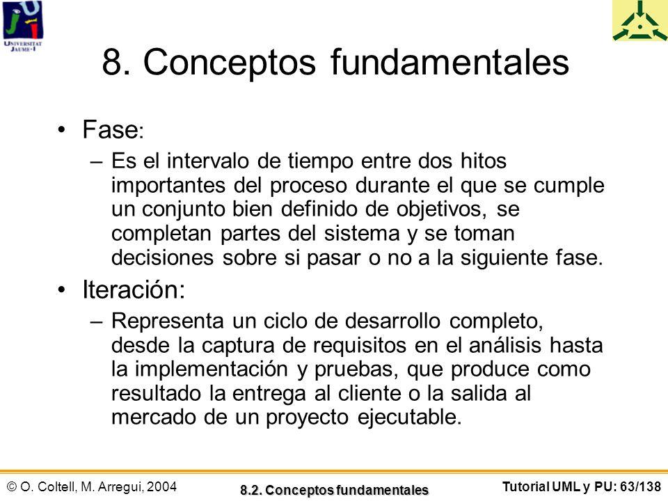 © O. Coltell, M. Arregui, 2004Tutorial UML y PU: 63/138 8. Conceptos fundamentales Fase : –Es el intervalo de tiempo entre dos hitos importantes del p