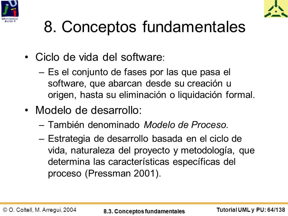 © O. Coltell, M. Arregui, 2004Tutorial UML y PU: 64/138 8. Conceptos fundamentales Ciclo de vida del software : –Es el conjunto de fases por las que p