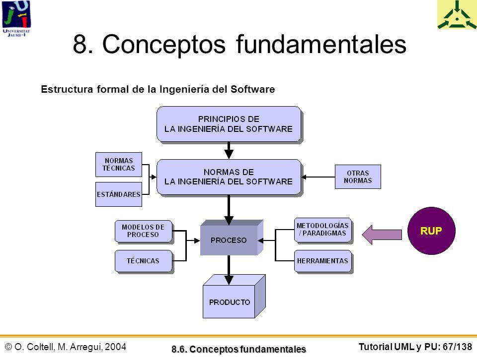 © O. Coltell, M. Arregui, 2004Tutorial UML y PU: 67/138 8. Conceptos fundamentales 8.6. Conceptos fundamentales Estructura formal de la Ingeniería del
