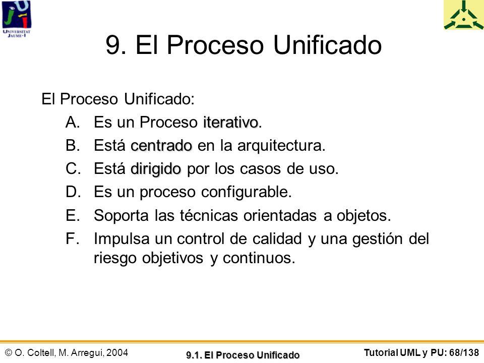 © O. Coltell, M. Arregui, 2004Tutorial UML y PU: 68/138 9. El Proceso Unificado El Proceso Unificado: iterativo A.Es un Proceso iterativo. centrado B.