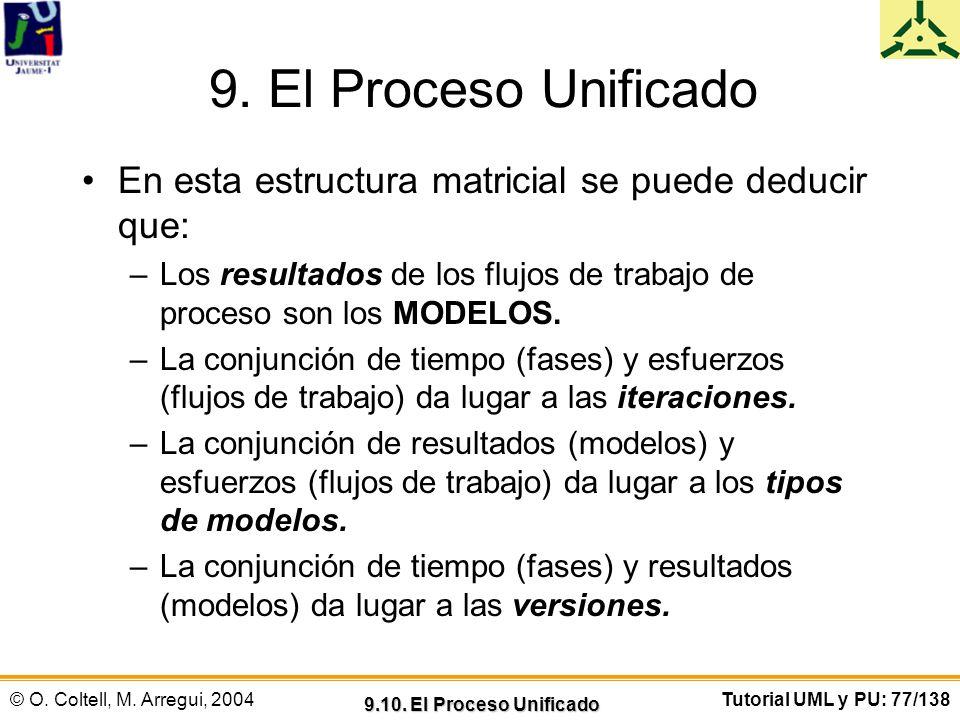 © O. Coltell, M. Arregui, 2004Tutorial UML y PU: 77/138 9. El Proceso Unificado En esta estructura matricial se puede deducir que: –Los resultados de
