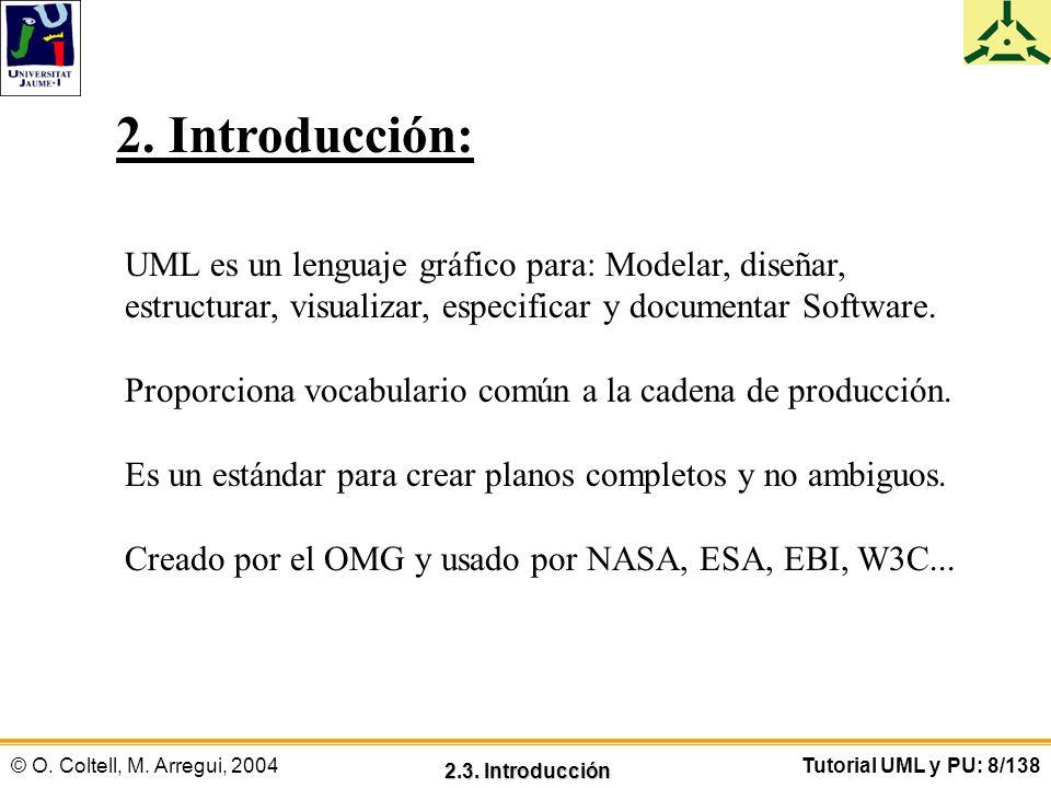 © O. Coltell, M. Arregui, 2004Tutorial UML y PU: 8/138 2. Introducción: UML es un lenguaje gráfico para: Modelar, diseñar, estructurar, visualizar, es