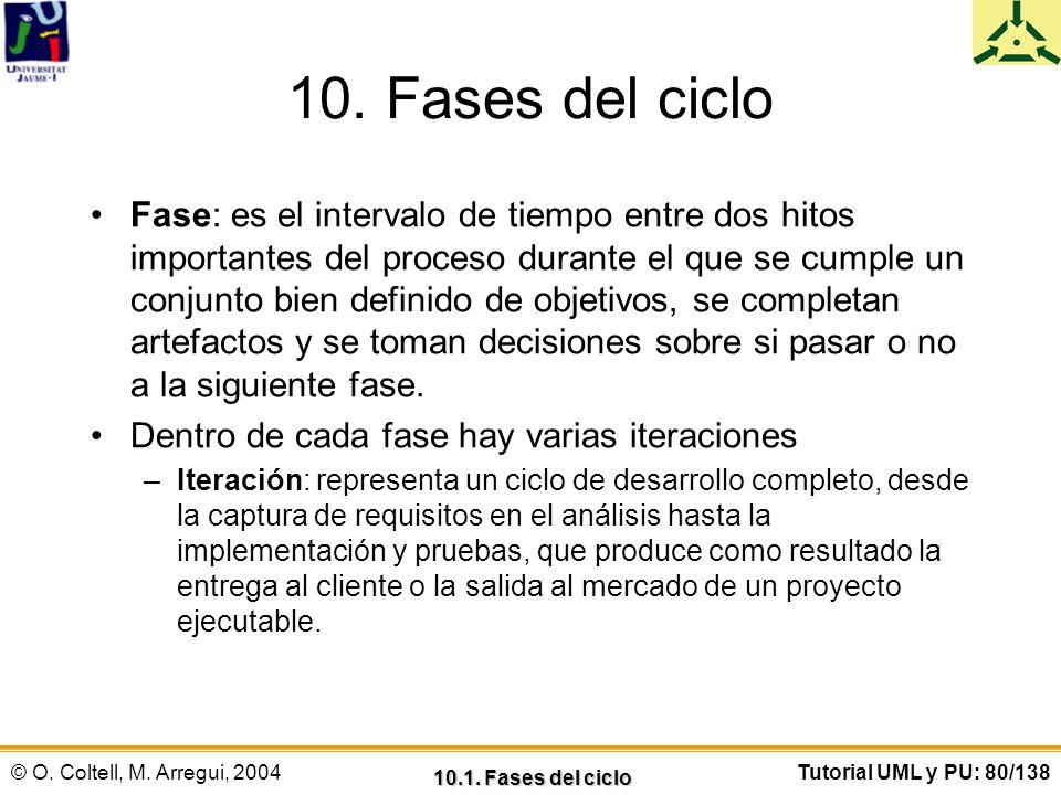 © O. Coltell, M. Arregui, 2004Tutorial UML y PU: 80/138 10. Fases del ciclo Fase: es el intervalo de tiempo entre dos hitos importantes del proceso du