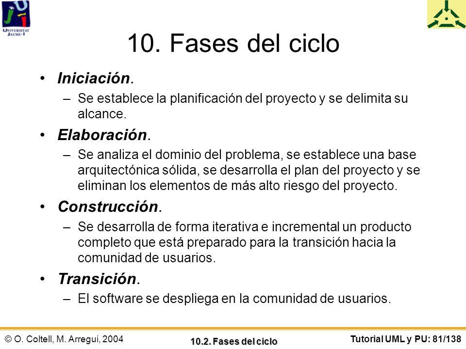© O. Coltell, M. Arregui, 2004Tutorial UML y PU: 81/138 10. Fases del ciclo Iniciación. –Se establece la planificación del proyecto y se delimita su a