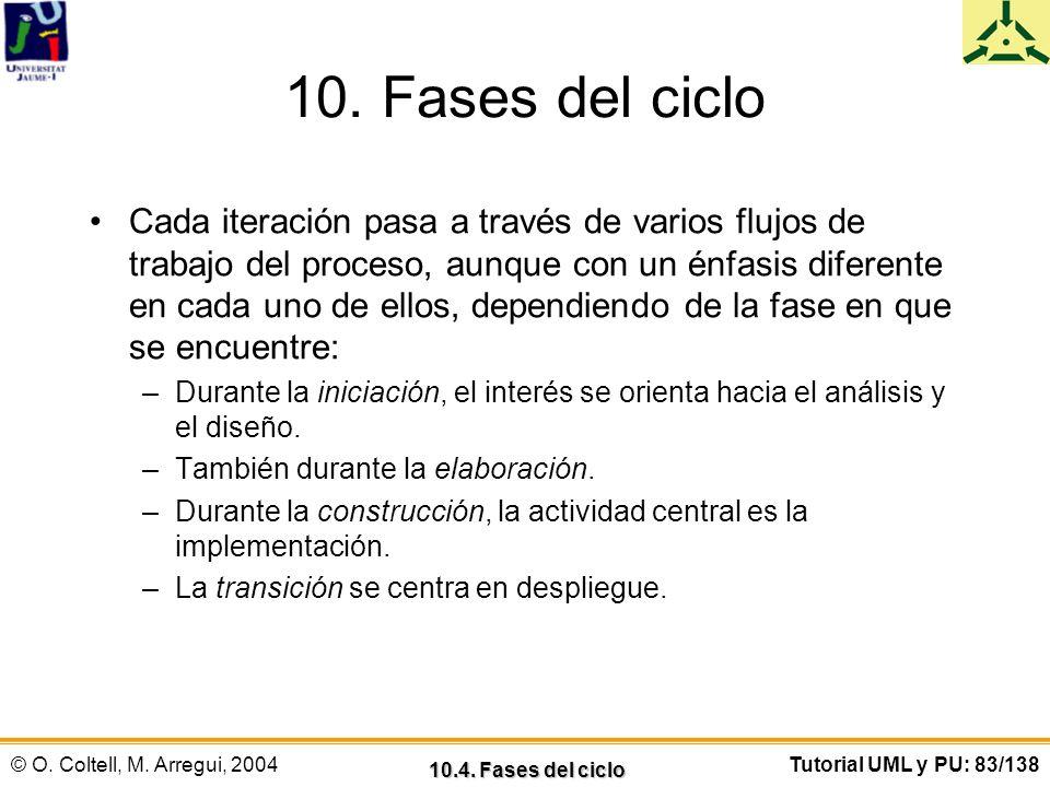 © O. Coltell, M. Arregui, 2004Tutorial UML y PU: 83/138 10. Fases del ciclo Cada iteración pasa a través de varios flujos de trabajo del proceso, aunq