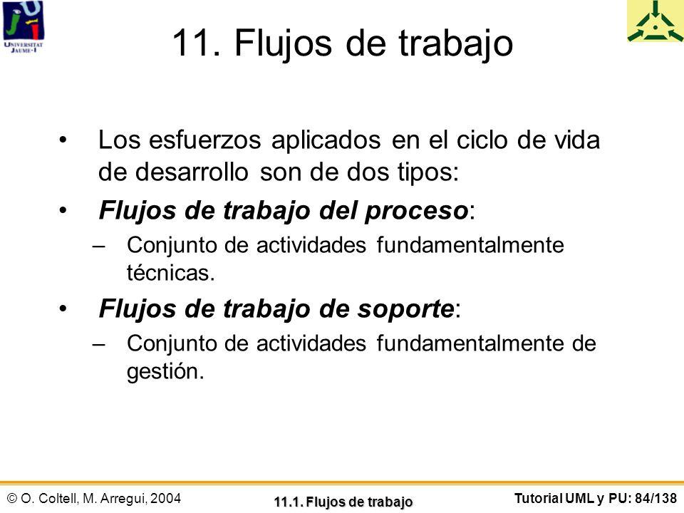 © O. Coltell, M. Arregui, 2004Tutorial UML y PU: 84/138 11. Flujos de trabajo Los esfuerzos aplicados en el ciclo de vida de desarrollo son de dos tip