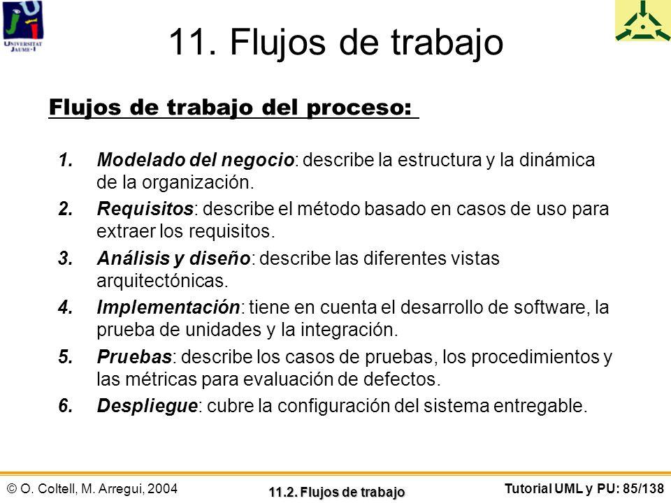 © O. Coltell, M. Arregui, 2004Tutorial UML y PU: 85/138 11. Flujos de trabajo 1.Modelado del negocio: describe la estructura y la dinámica de la organ