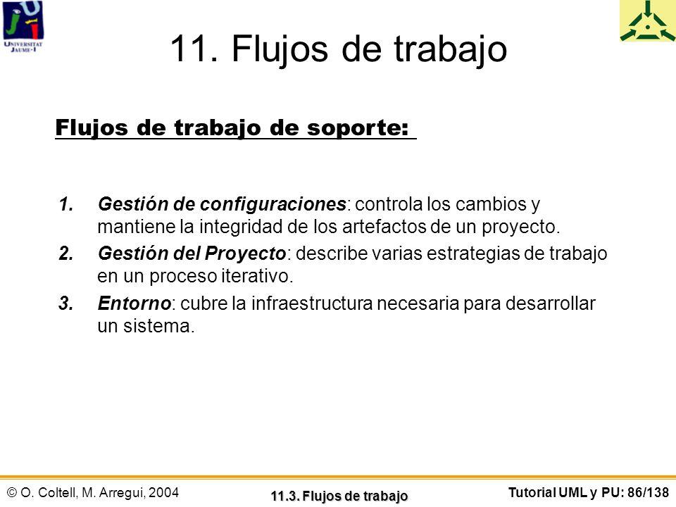 © O. Coltell, M. Arregui, 2004Tutorial UML y PU: 86/138 11. Flujos de trabajo 1.Gestión de configuraciones: controla los cambios y mantiene la integri