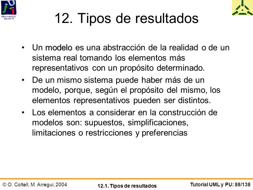 © O. Coltell, M. Arregui, 2004Tutorial UML y PU: 88/138 12. Tipos de resultados modeloUn modelo es una abstracción de la realidad o de un sistema real