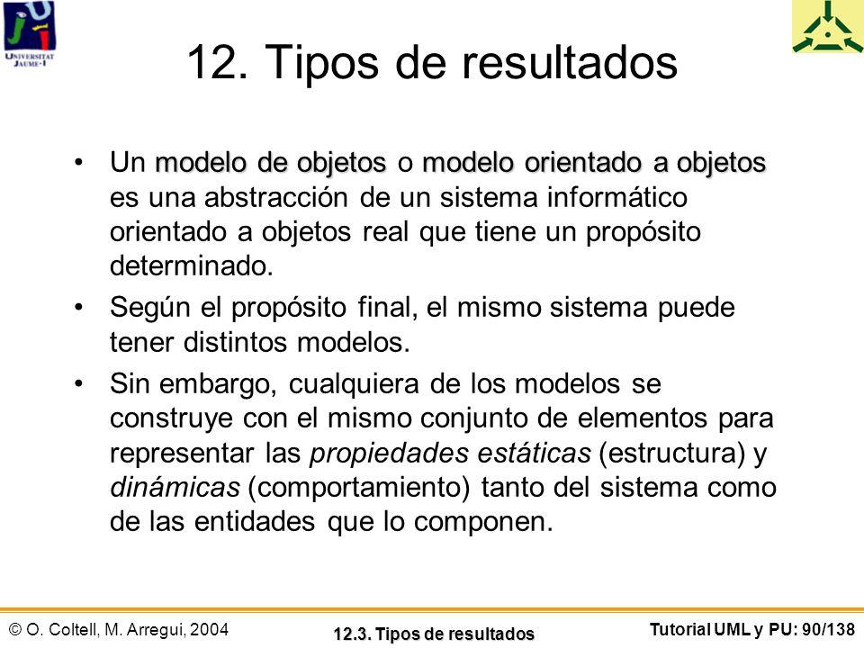 © O. Coltell, M. Arregui, 2004Tutorial UML y PU: 90/138 12. Tipos de resultados modelo de objetosmodelo orientado a objetosUn modelo de objetos o mode