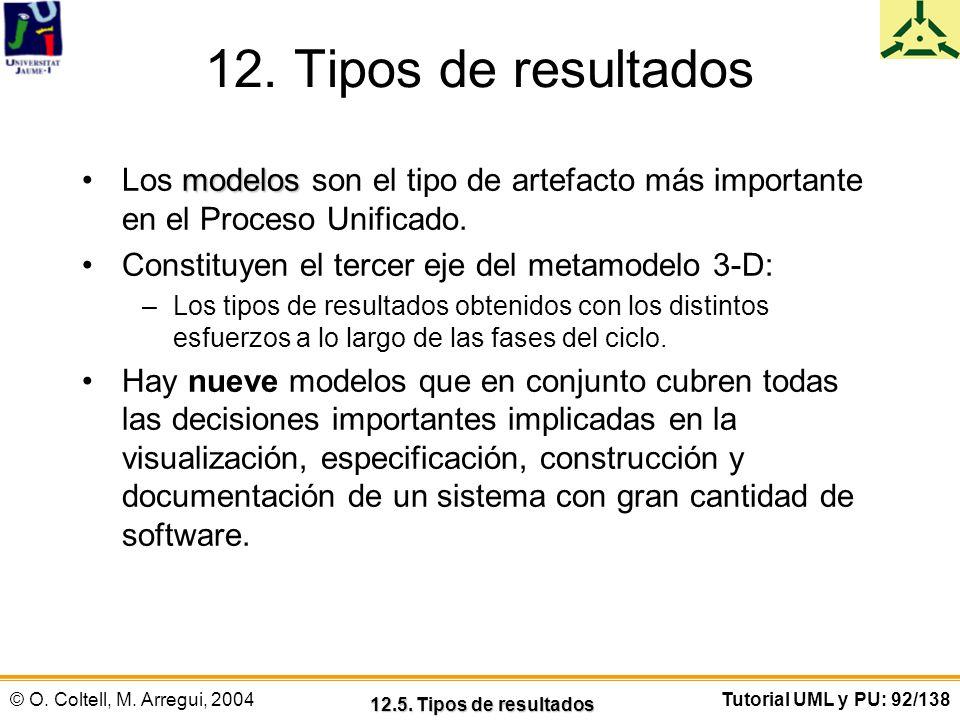 © O. Coltell, M. Arregui, 2004Tutorial UML y PU: 92/138 12. Tipos de resultados modelosLos modelos son el tipo de artefacto más importante en el Proce