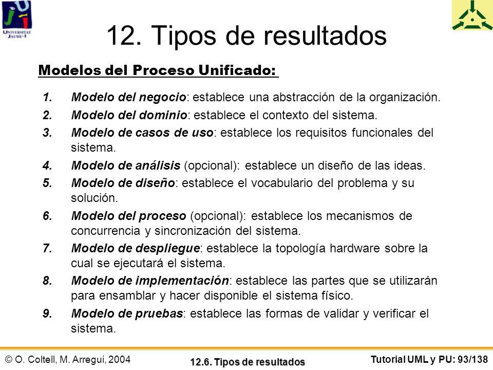 © O. Coltell, M. Arregui, 2004Tutorial UML y PU: 93/138 12. Tipos de resultados 1.Modelo del negocio: establece una abstracción de la organización. 2.