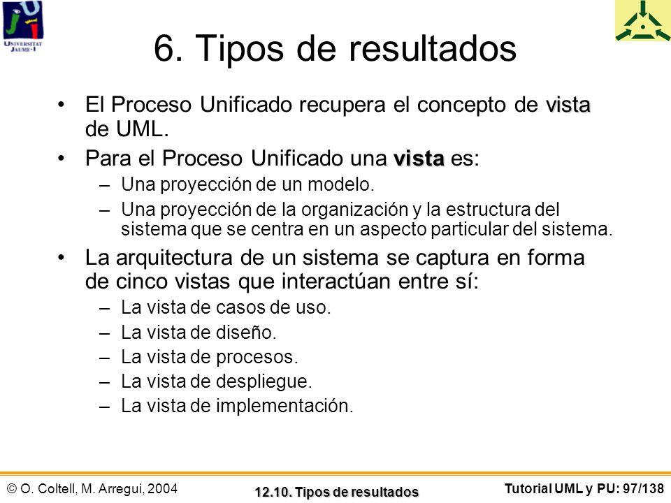 © O. Coltell, M. Arregui, 2004Tutorial UML y PU: 97/138 6. Tipos de resultados vistaEl Proceso Unificado recupera el concepto de vista de UML. vistaPa