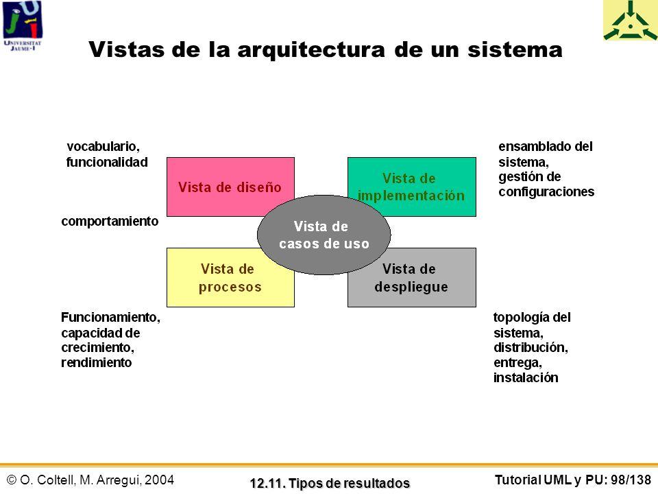 © O. Coltell, M. Arregui, 2004Tutorial UML y PU: 98/138 Vistas de la arquitectura de un sistema 12.11. Tipos de resultados