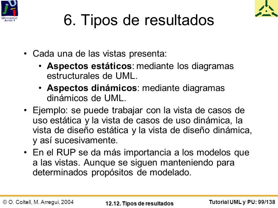 © O. Coltell, M. Arregui, 2004Tutorial UML y PU: 99/138 6. Tipos de resultados Cada una de las vistas presenta: Aspectos estáticos: mediante los diagr