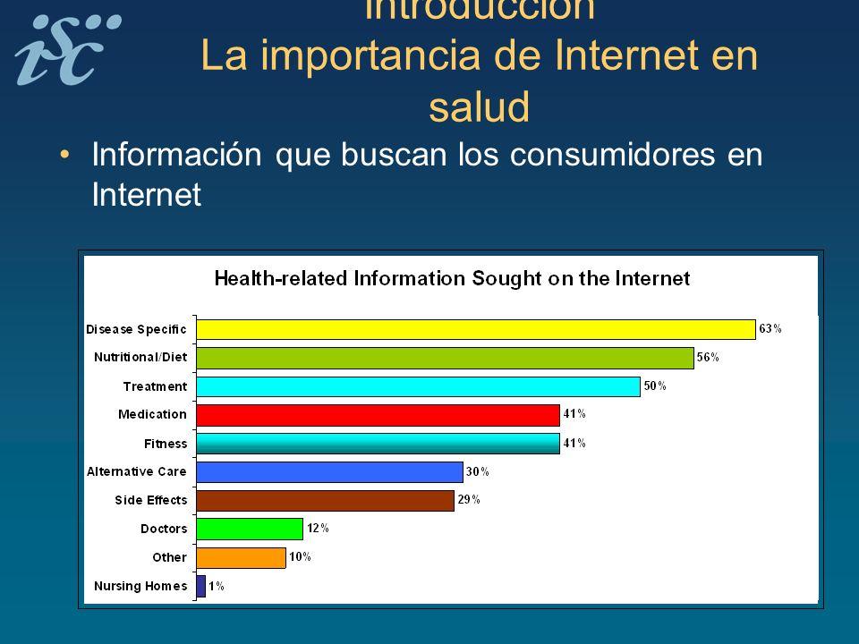 Información que buscan los consumidores en Internet Introducción La importancia de Internet en salud