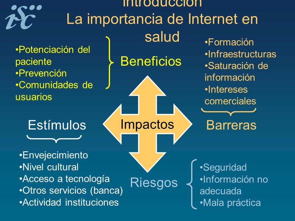 Beneficios Riesgos Impactos BarrerasEstímulos Envejecimiento Nivel cultural Acceso a tecnología Otros servicios (banca) Actividad instituciones Seguri