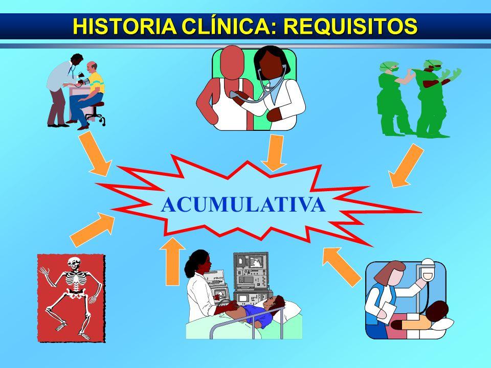 CIUDADANO HISTORIA CLÍNICA ÚNICA HISTORIA CLÍNICA: REQUISITOS