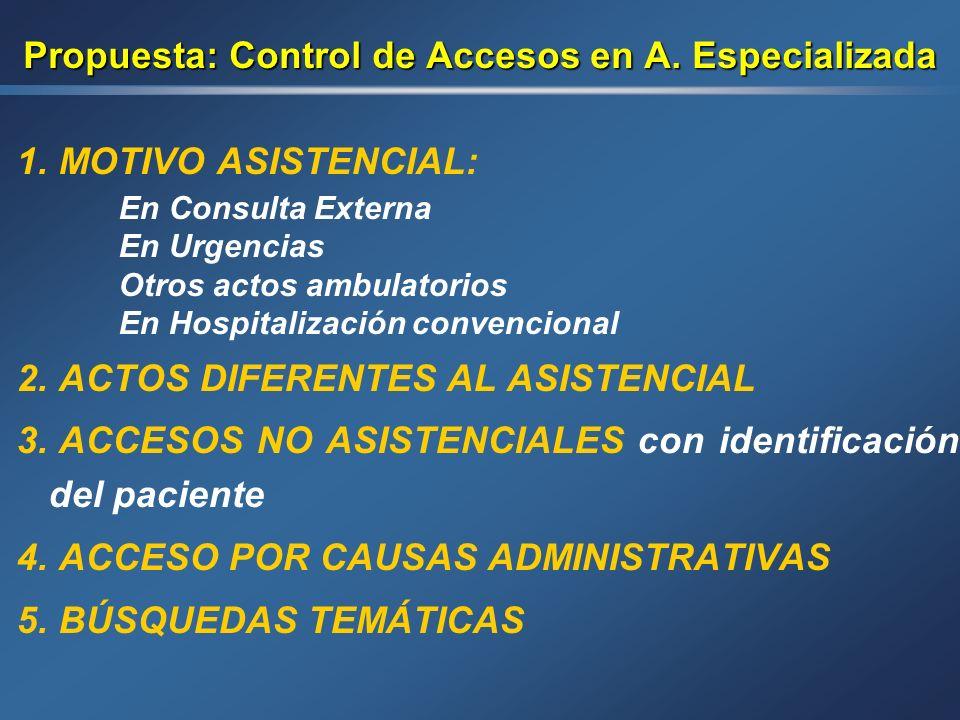 LEY 41/2002 Art. 16: Usos de la Historia Clínica 4. El personal de administración y gestión de los centros sanitarios sólo puede acceder a los datos d