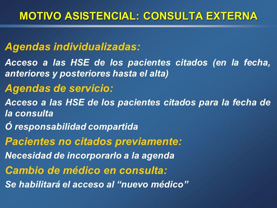 Propuesta: Control de Accesos en A. Especializada 1. MOTIVO ASISTENCIAL: En Consulta Externa En Urgencias Otros actos ambulatorios En Hospitalización