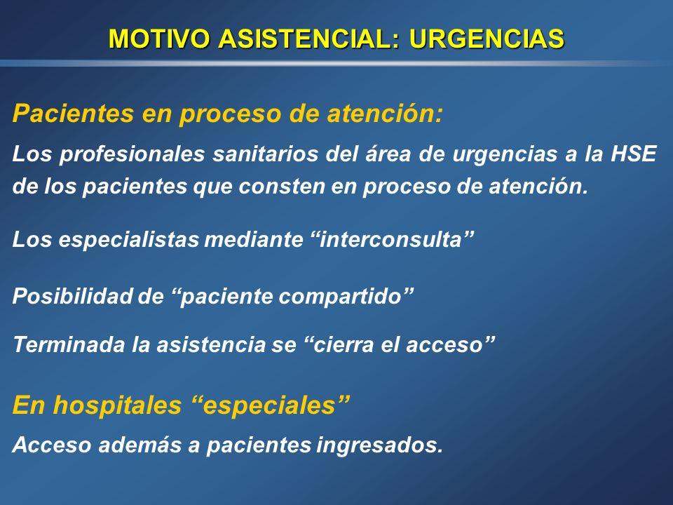 MOTIVO ASISTENCIAL: CONSULTA EXTERNA Agendas individualizadas: Acceso a las HSE de los pacientes citados (en la fecha, anteriores y posteriores hasta