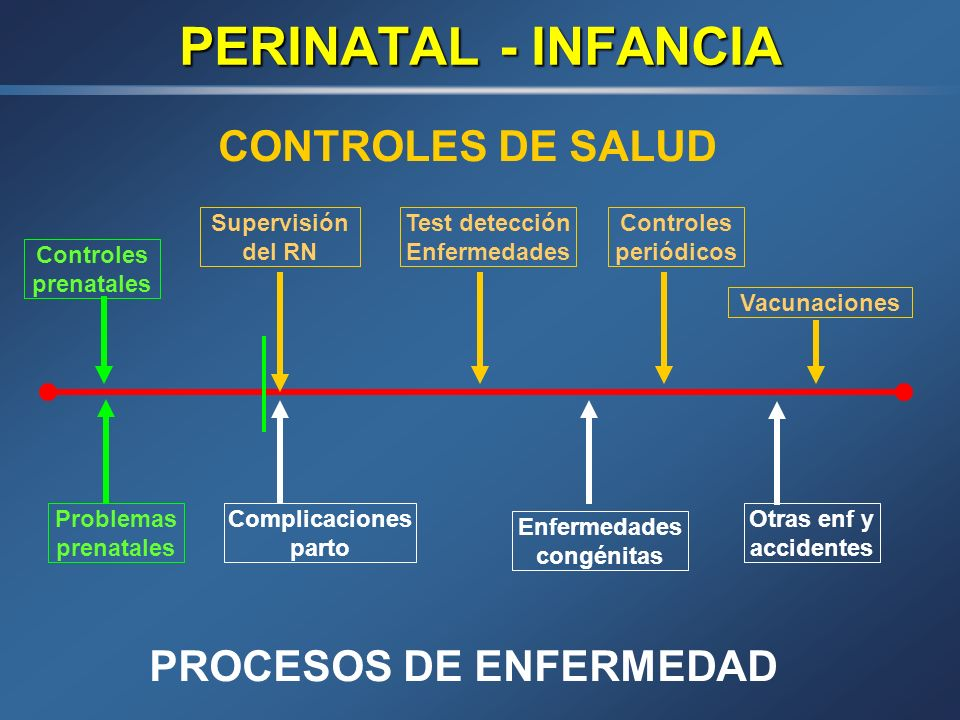 INTEGRADA Hospitalización convencional Hospitalización a Domicilio Atención Primaria 2Atención Primaria 1 Urgencias 1 Urgencias 2 CC.
