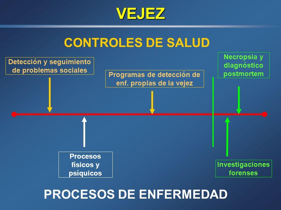 VEJEZ CONTROLES DE SALUD PROCESOS DE ENFERMEDAD Detección y seguimiento de problemas sociales Programas de detección de enf.