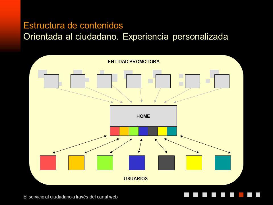 El servicio al ciudadano a través del canal web Estructura de contenidos Orientada al ciudadano.