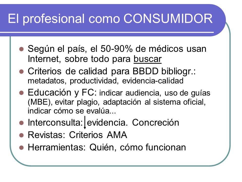 El profesional como CONSUMIDOR Según el país, el 50-90% de médicos usan Internet, sobre todo para buscar Criterios de calidad para BBDD bibliogr.: met