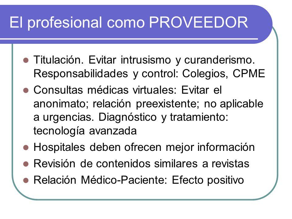 El profesional como PROVEEDOR Titulación. Evitar intrusismo y curanderismo. Responsabilidades y control: Colegios, CPME Consultas médicas virtuales: E