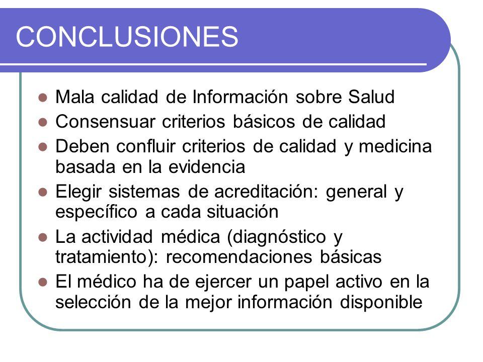 CONCLUSIONES Mala calidad de Información sobre Salud Consensuar criterios básicos de calidad Deben confluir criterios de calidad y medicina basada en