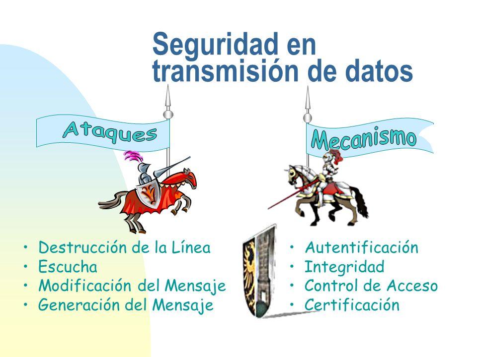 Seguridad en transmisión de datos Destrucción de la Línea Escucha Modificación del Mensaje Generación del Mensaje Autentificación Integridad Control d
