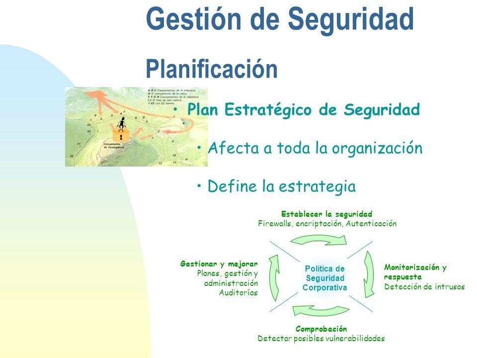Gestión de Seguridad Planificación Plan Estratégico de Seguridad Afecta a toda la organización Define la estrategia Política de Seguridad Corporativa