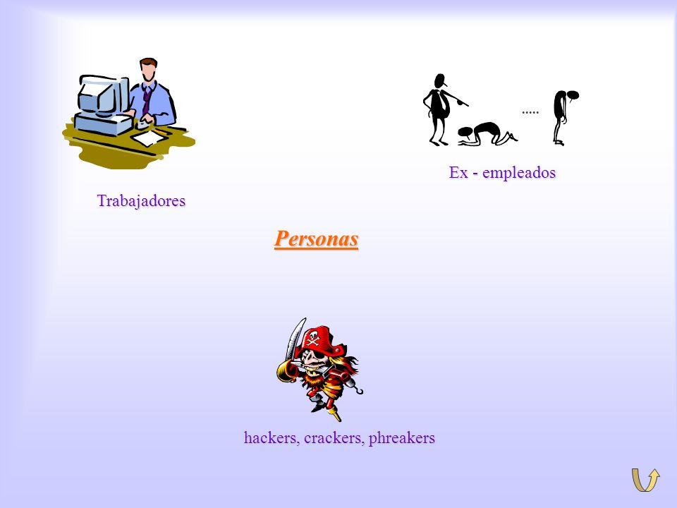 Personas Personas hackers, crackers, phreakers Trabajadores..... Ex - empleados
