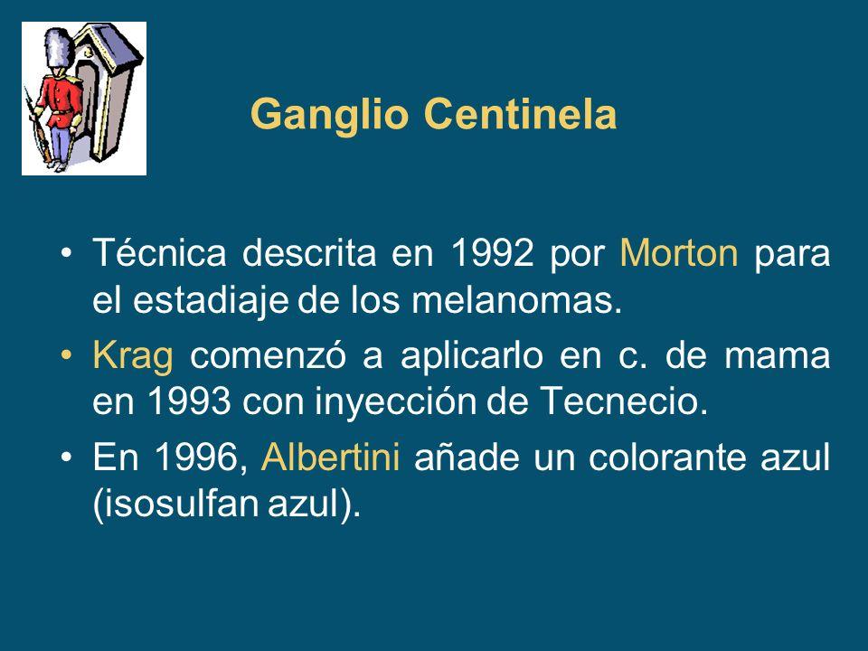 Ganglio Centinela Técnica descrita en 1992 por Morton para el estadiaje de los melanomas. Krag comenzó a aplicarlo en c. de mama en 1993 con inyección