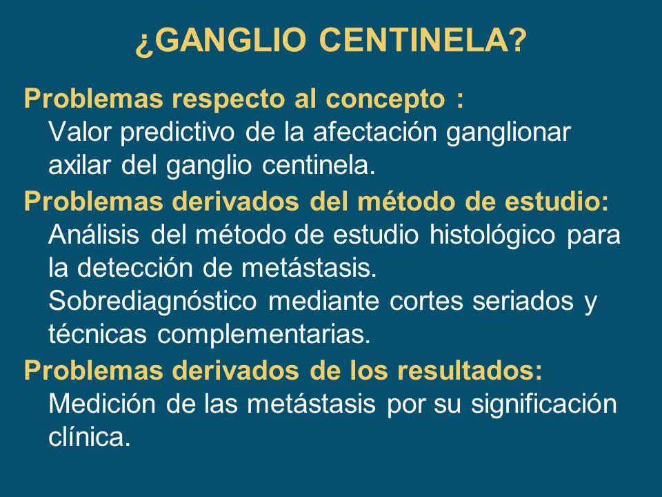 ¿GANGLIO CENTINELA? Problemas respecto al concepto : Valor predictivo de la afectación ganglionar axilar del ganglio centinela. Problemas derivados de