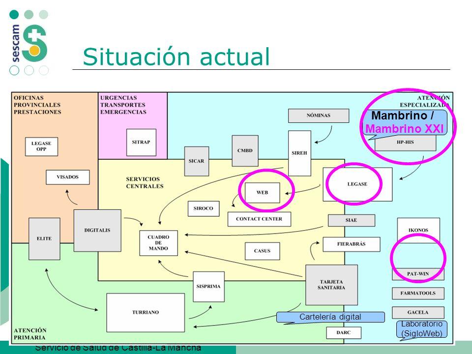 Servicio de Salud de Castilla-La Mancha 55 Mantenimiento y mejora del contenido Actualizaciones (2 /año) Aportación de nuevas entidades (¿Desde España?)
