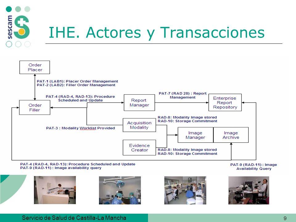 Servicio de Salud de Castilla-La Mancha 20 Trastornos Incluye enfermedades, o alteraciones que puedan ser listadas como diagnósticos.