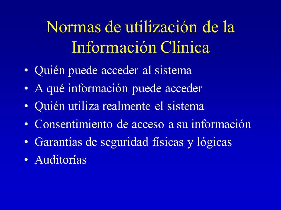 Normas de utilización de la Información Clínica Quién puede acceder al sistema A qué información puede acceder Quién utiliza realmente el sistema Cons