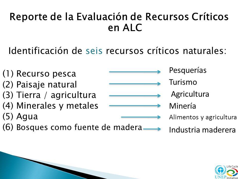 Objetivo Establecer el marco de análisis para identificar y priorizar los recursos naturales para ALC.