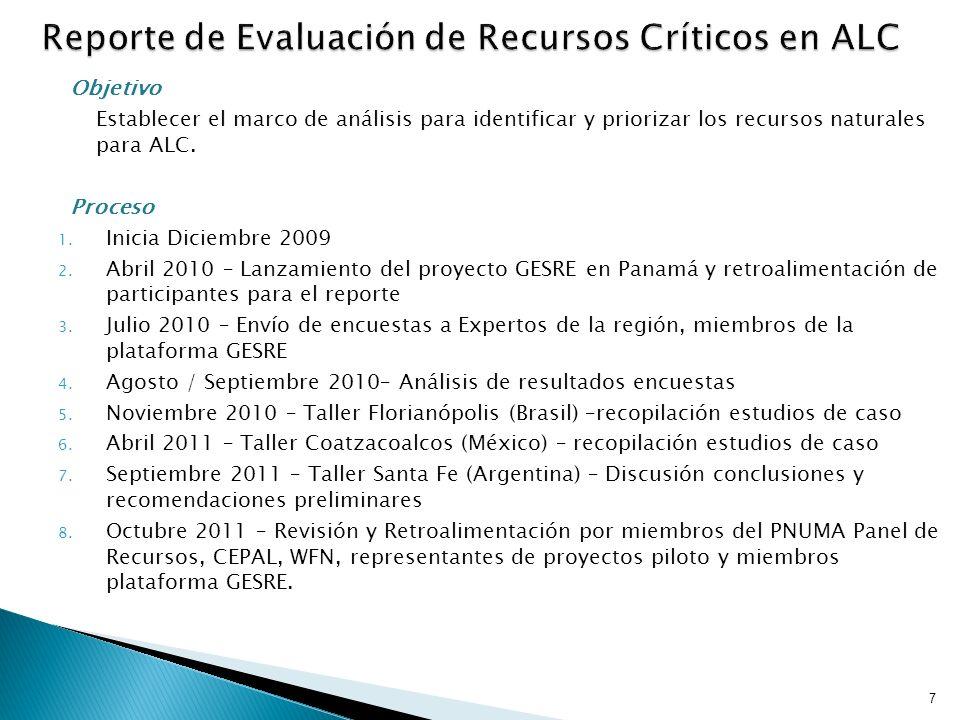 8 24 propuestas para estudios piloto de país recibidas de varios países de ALC.