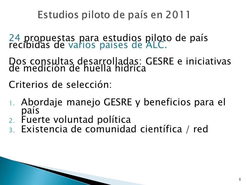 8 24 propuestas para estudios piloto de país recibidas de varios países de ALC. Dos consultas desarrolladas: GESRE e iniciativas de medición de huella