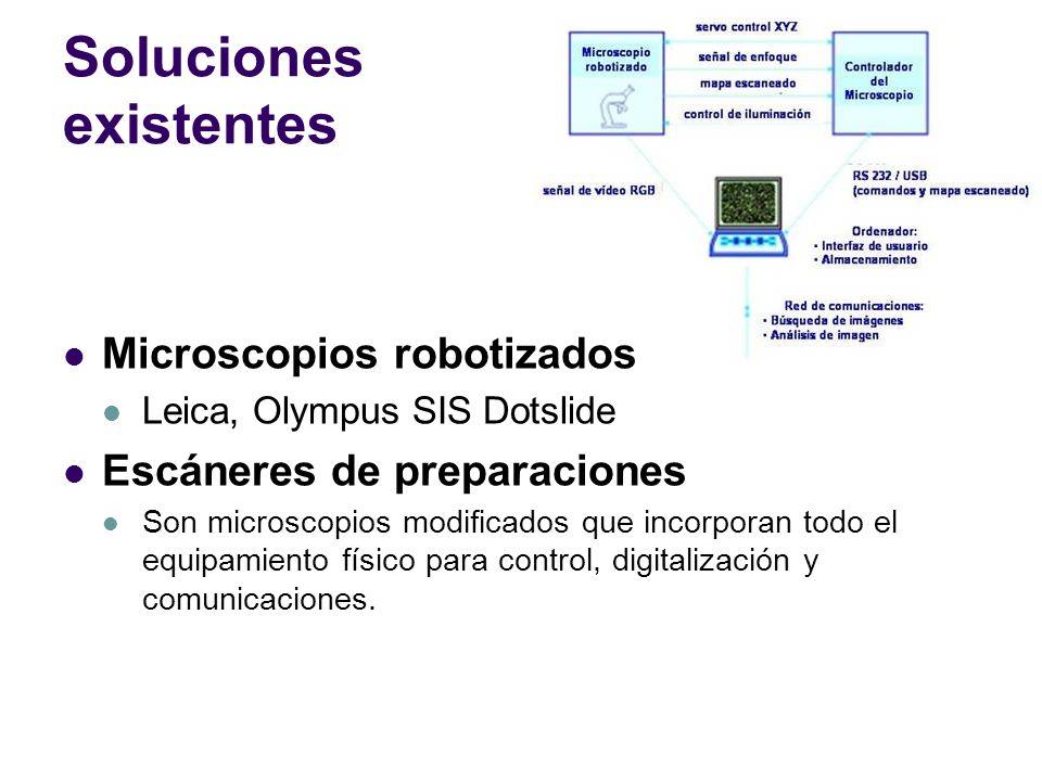 Soluciones existentes Microscopios robotizados Leica, Olympus SIS Dotslide Escáneres de preparaciones Son microscopios modificados que incorporan todo