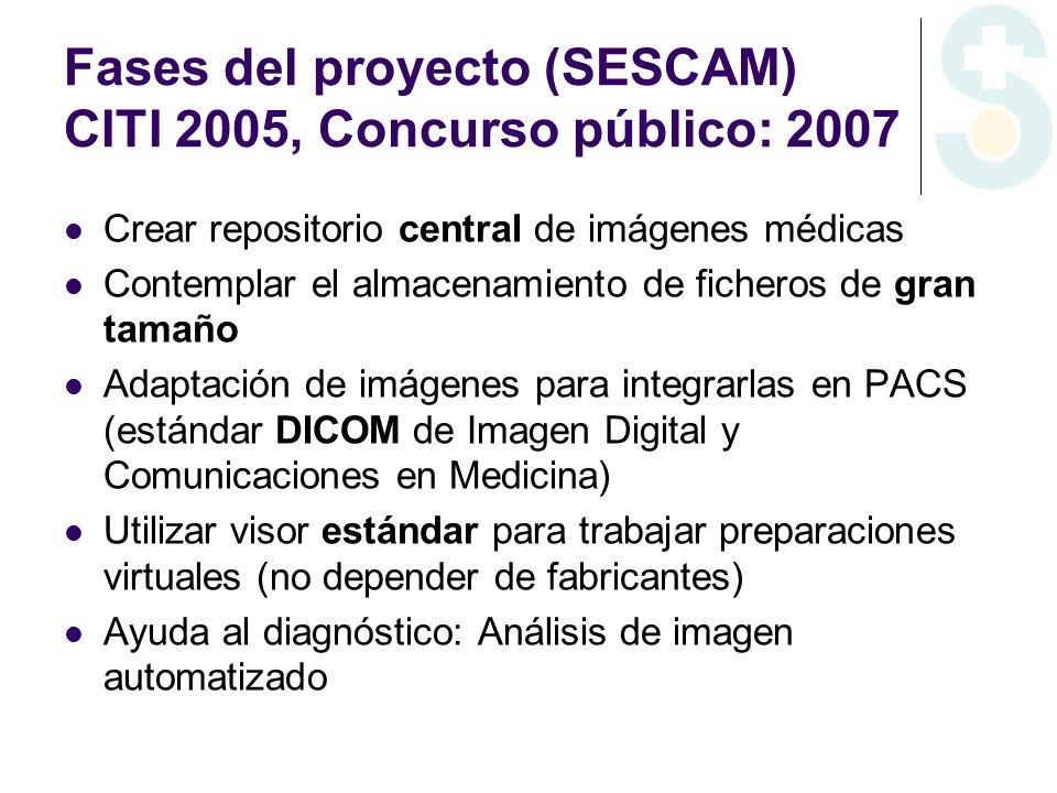 Fases del proyecto (SESCAM) CITI 2005, Concurso público: 2007 Crear repositorio central de imágenes médicas Contemplar el almacenamiento de ficheros d