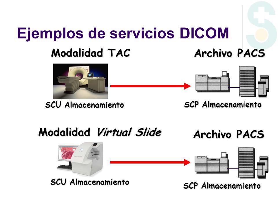 Ejemplos de servicios DICOM Archivo PACS Modalidad TAC SCP Almacenamiento SCU Almacenamiento Modalidad Virtual Slide SCU Almacenamiento Archivo PACS S