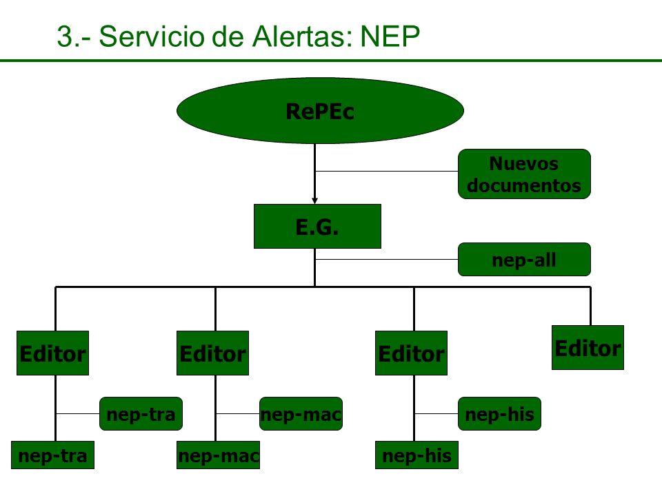 3.- Servicio de Alertas: NEP RePEc Nuevos documentos E.G. Editor nep-all nep-tranep-macnep-his nep-tranep-macnep-his