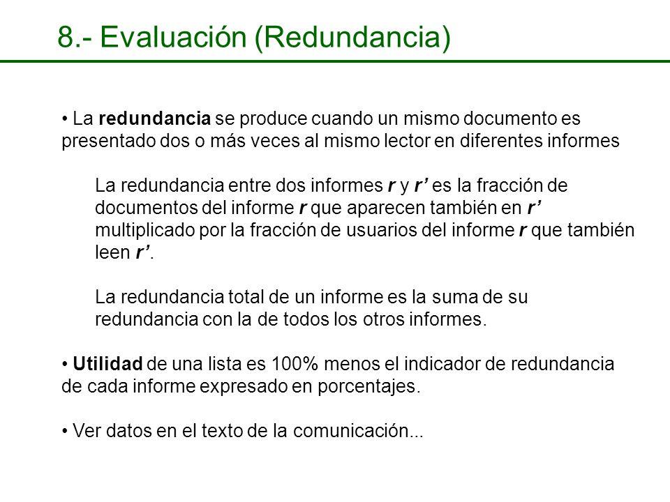 8.- Evaluación (Redundancia) La redundancia se produce cuando un mismo documento es presentado dos o más veces al mismo lector en diferentes informes La redundancia entre dos informes r y r es la fracción de documentos del informe r que aparecen también en r multiplicado por la fracción de usuarios del informe r que también leen r.