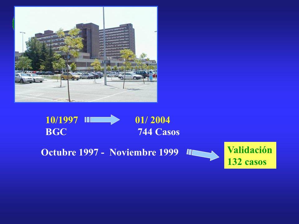 10/1997 01/ 2004 BGC 744 Casos Octubre 1997 - Noviembre 1999 Validación 132 casos